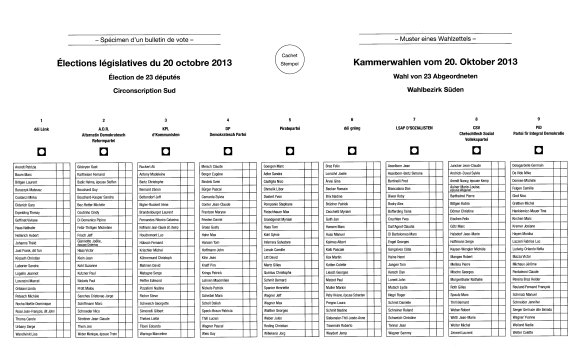 Specimen_Elections_legislatives_Luxembourg_2013